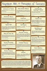 17 principles of success 24x36 poster