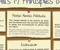 17 Principles Poster Closeup
