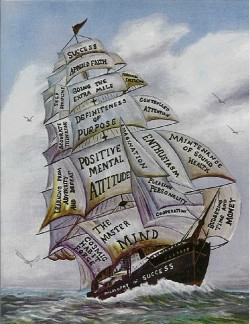 Ship of Success Poster
